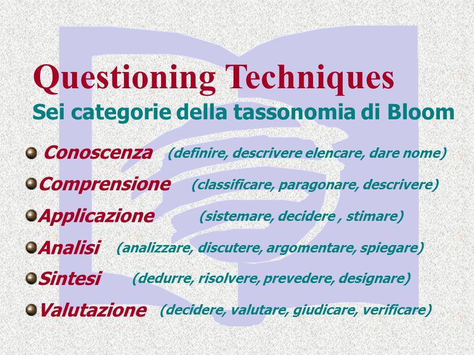 Questioning Techniques Sei categorie della tassonomia di Bloom Conoscenza (definire, descrivere elencare, dare nome) Comprensione (classificare, paragonare, descrivere) Analisi (analizzare, discutere, argomentare, spiegare) Applicazione Sintesi (dedurre, risolvere, prevedere, designare) Valutazione (decidere, valutare, giudicare, verificare) (sistemare, decidere, stimare)