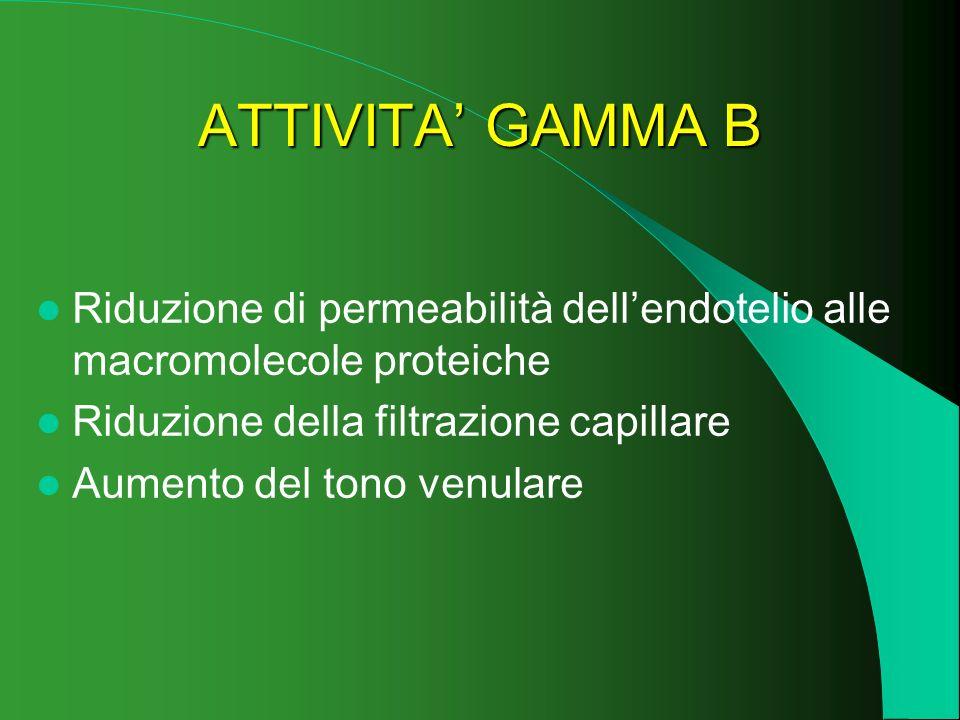 ATTIVITA GAMMA B Riduzione di permeabilità dellendotelio alle macromolecole proteiche Riduzione della filtrazione capillare Aumento del tono venulare