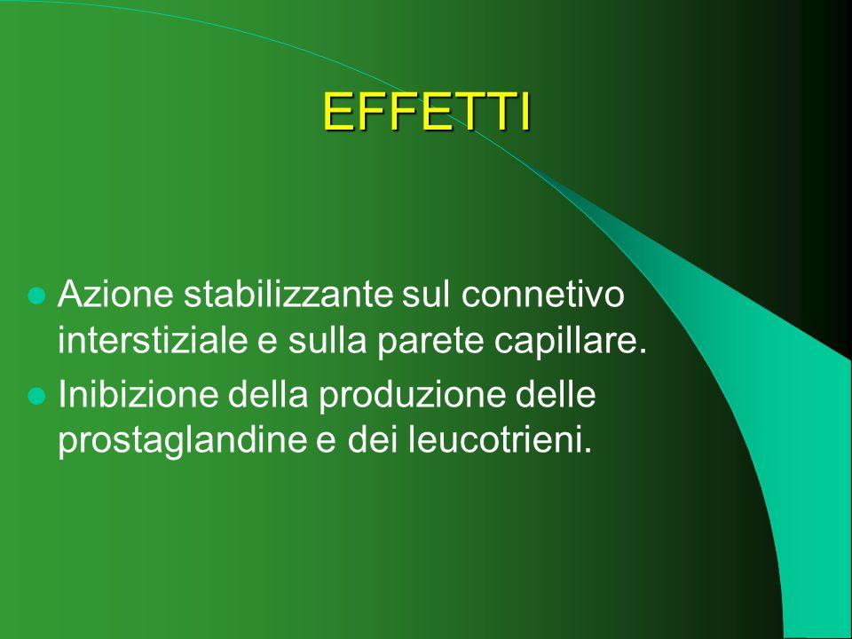 EFFETTI Azione stabilizzante sul connetivo interstiziale e sulla parete capillare. Inibizione della produzione delle prostaglandine e dei leucotrieni.