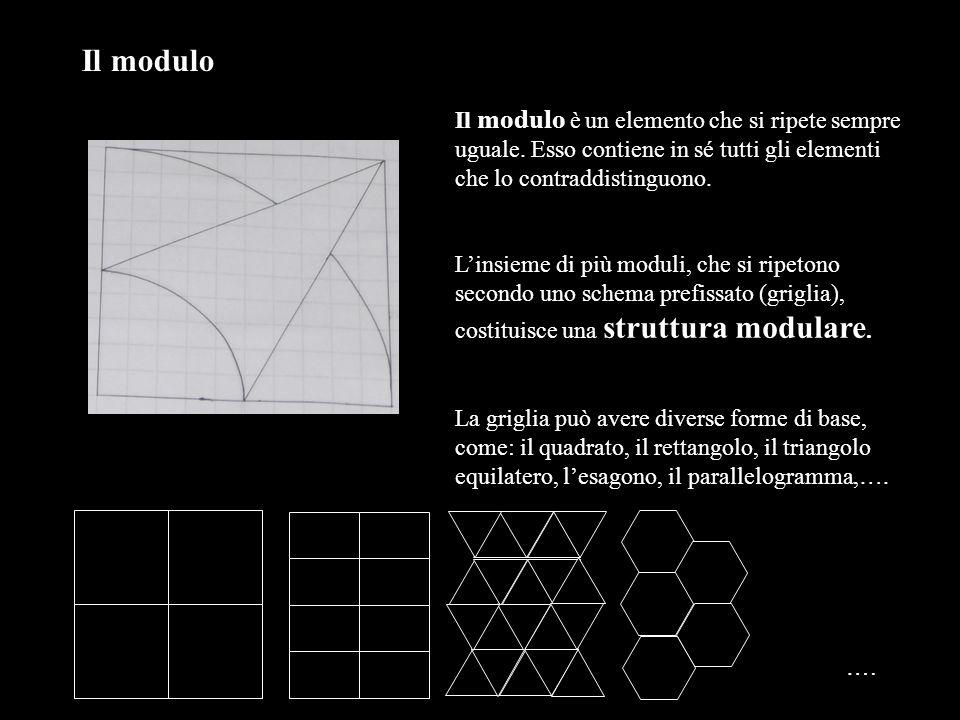 La struttura modulare con traslazione lineare (alcuni esempi di colorazione del modulo A e B) 1 1 1 1 MODULOABMODULOAB