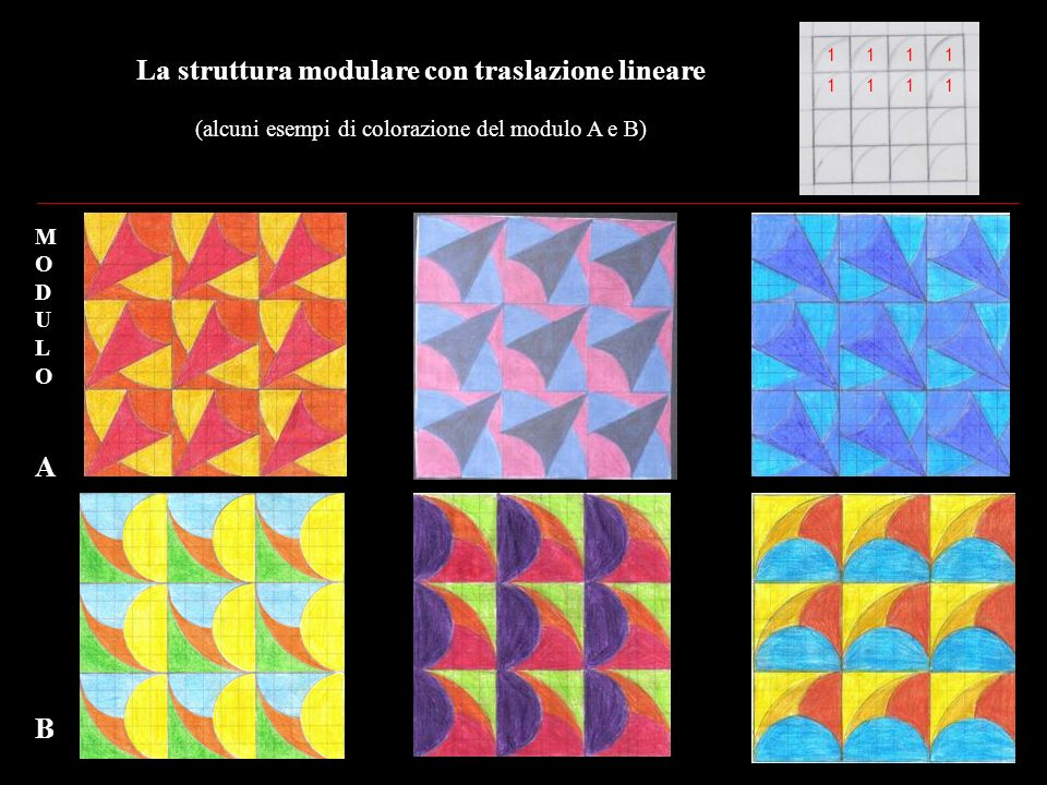 I sottomoduli Nella struttura il modulo si può ripetere in modo seriale o con delle rotazioni di 90°, 180° e 270°, creando dei sottomoduli 90° 180° 270°