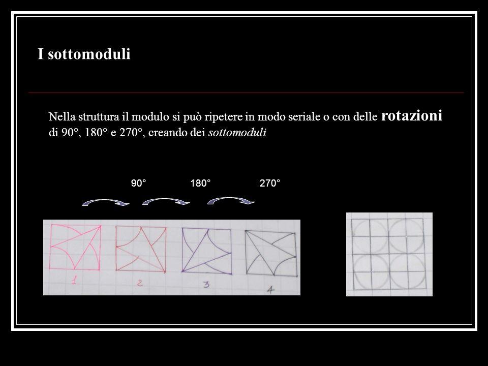 La struttura modulare complessa con rotazione (alcuni soluzioni del modulo A) 1 2 1 2 3 4 3 4