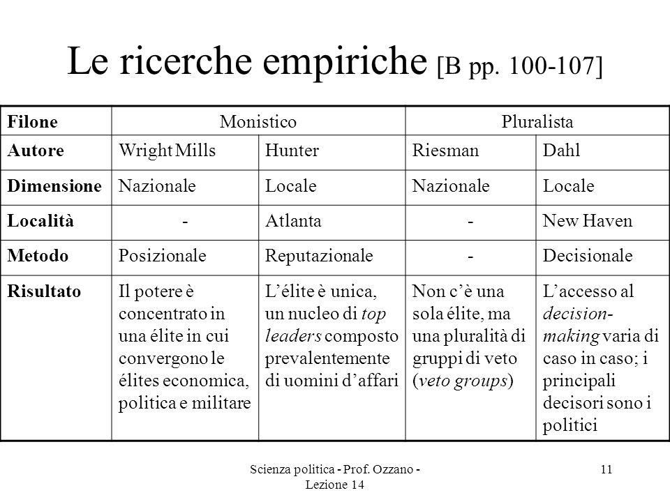 Scienza politica - Prof. Ozzano - Lezione 14 11 Le ricerche empiriche [B pp. 100-107] FiloneMonisticoPluralista AutoreWright MillsHunterRiesmanDahl Di