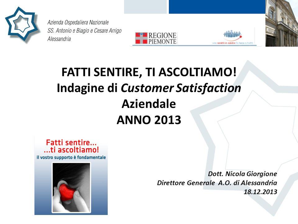 FATTI SENTIRE, TI ASCOLTIAMO. Indagine di Customer Satisfaction Aziendale ANNO 2013 Dott.