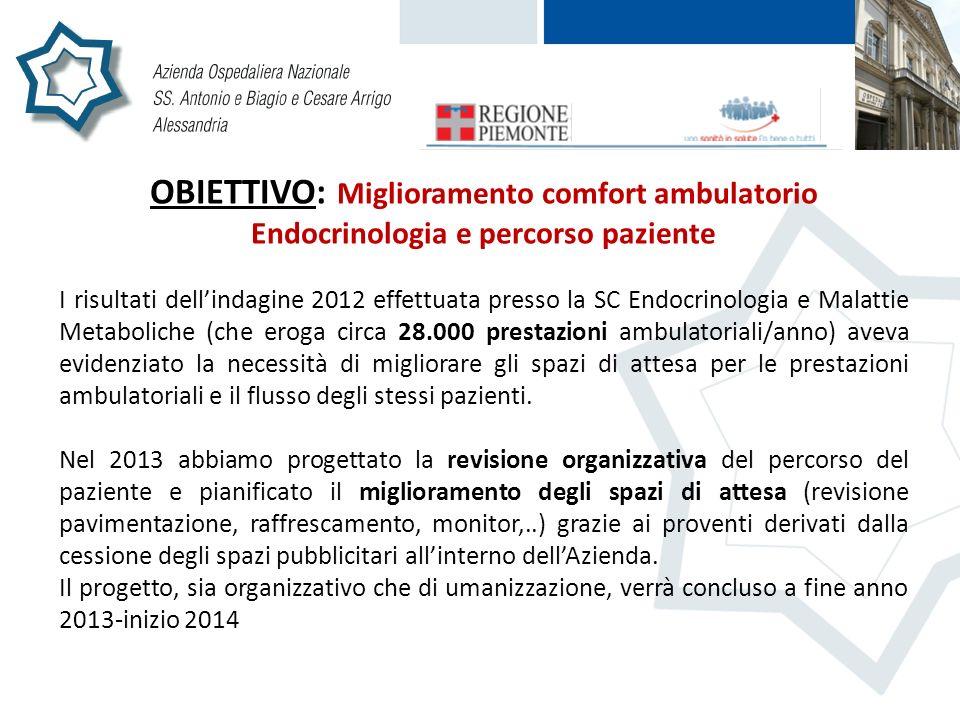 OBIETTIVO: Miglioramento dellaccoglienza Anche allinfantile il miglioramento richiesto nel 2012 riguardava lattenzione al comfort dei piccoli pazienti.