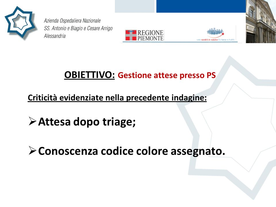 OBIETTIVO: Gestione attese presso PS Criticità evidenziate nella precedente indagine: Attesa dopo triage; Conoscenza codice colore assegnato.