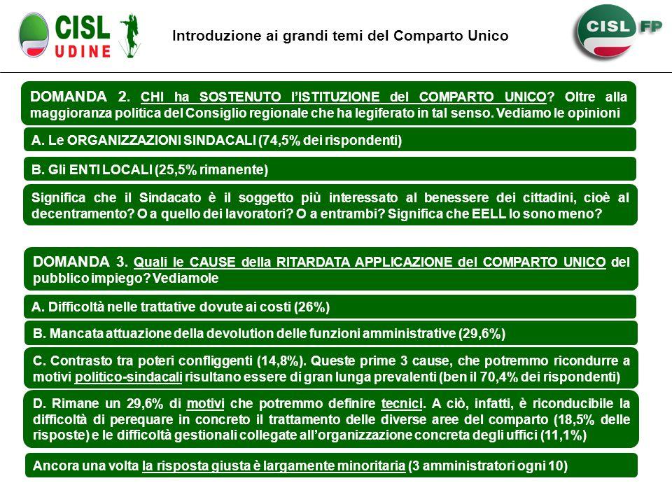 DOMANDA 2. CHI ha SOSTENUTO lISTITUZIONE del COMPARTO UNICO.