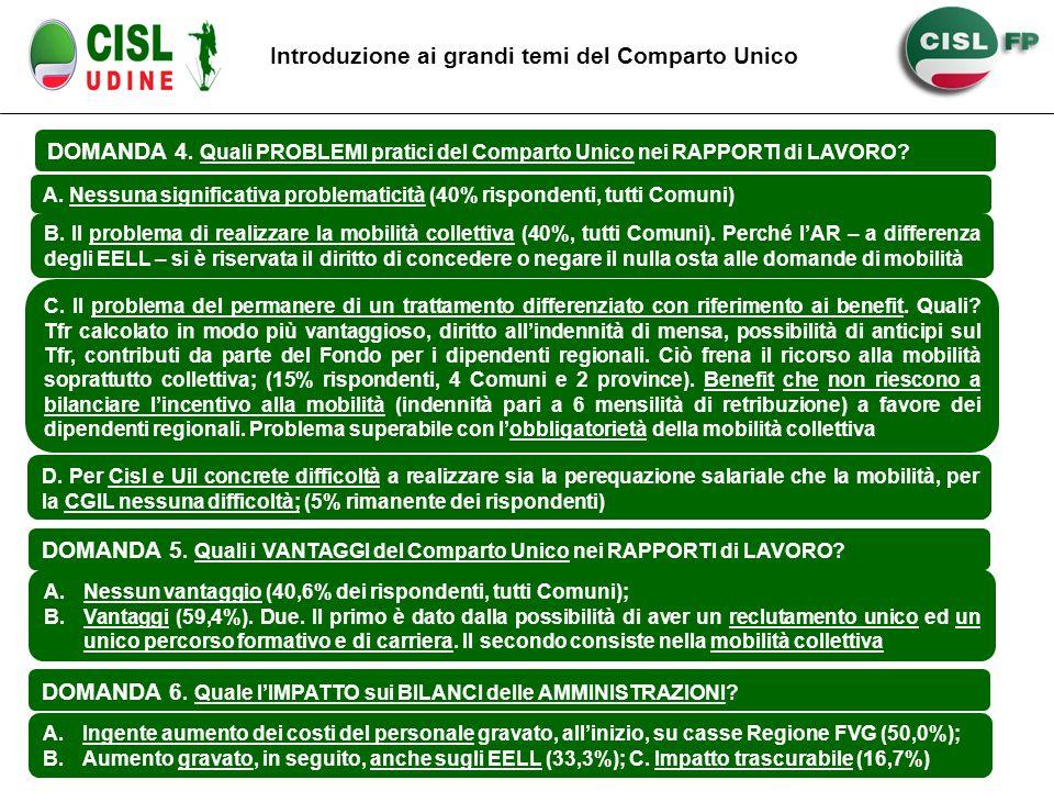 DOMANDA 4. Quali PROBLEMI pratici del Comparto Unico nei RAPPORTI di LAVORO.