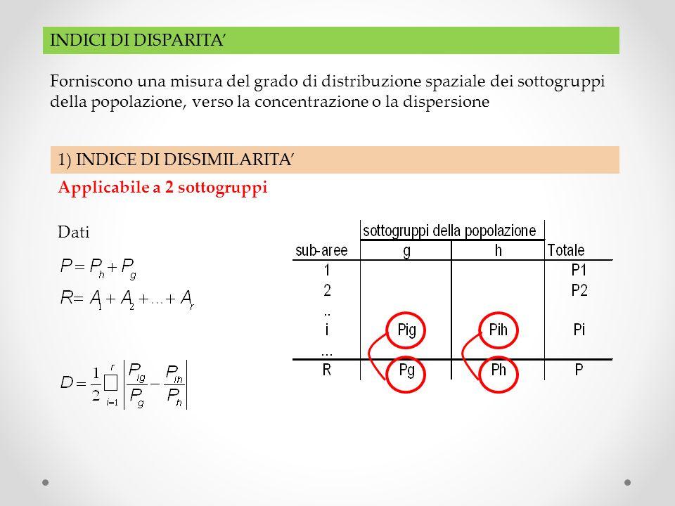 INDICI DI DISPARITA Forniscono una misura del grado di distribuzione spaziale dei sottogruppi della popolazione, verso la concentrazione o la dispersi