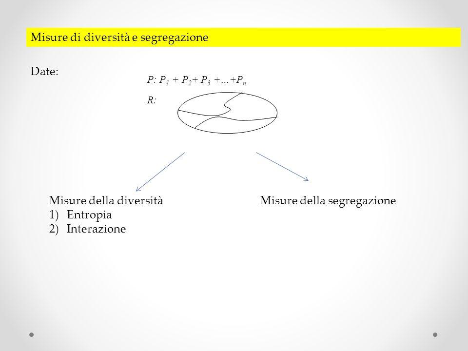 Misure di diversità e segregazione P: P 1 + P 2 + P 3 +…+P n R: Date: Misure della diversità 1)Entropia 2)Interazione Misure della segregazione
