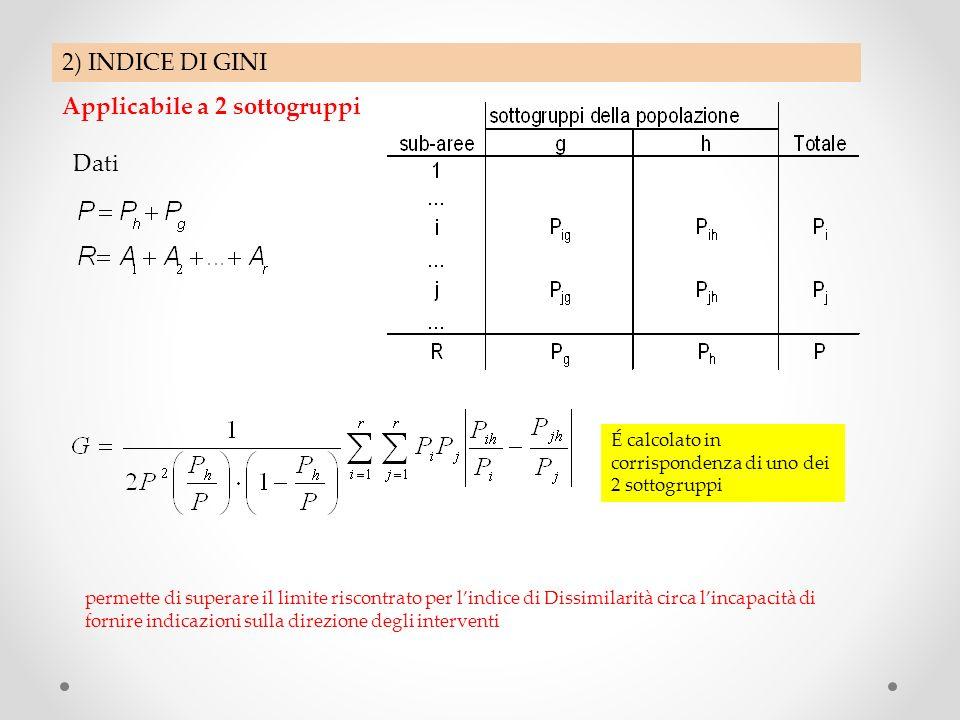 2) INDICE DI GINI Applicabile a 2 sottogruppi Dati permette di superare il limite riscontrato per lindice di Dissimilarità circa lincapacità di fornir