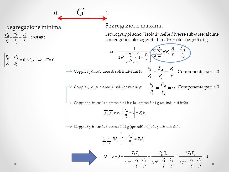 01 Segregazione minima Segregazione massima i sottogruppi sono isolati nelle diverse sub-aree: alcune contengono solo soggetti di h altre solo soggett