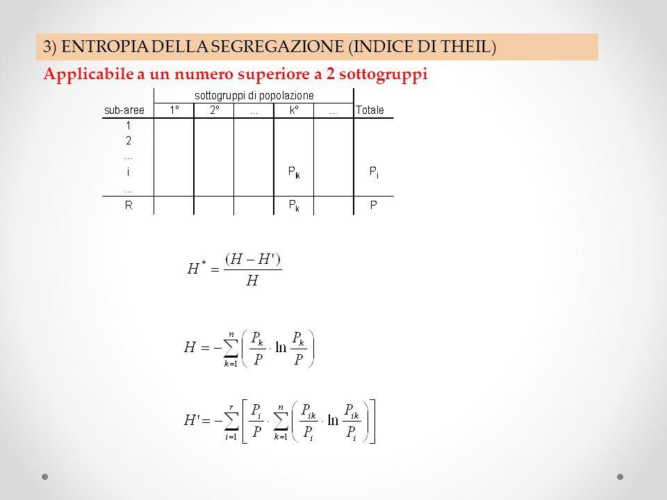3) ENTROPIA DELLA SEGREGAZIONE (INDICE DI THEIL) Applicabile a un numero superiore a 2 sottogruppi