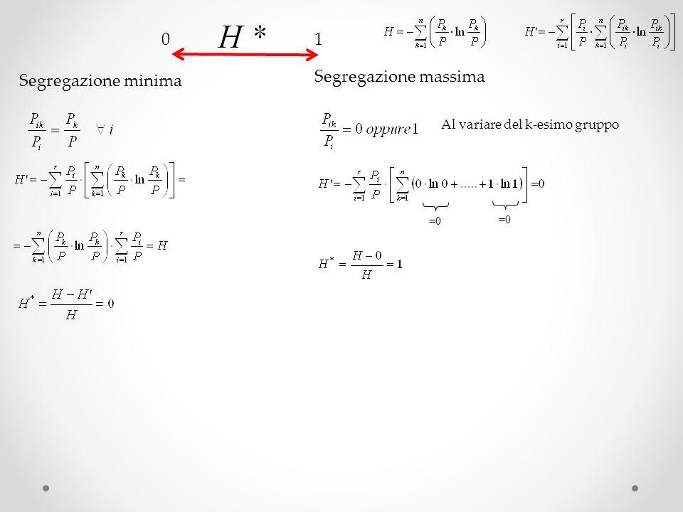 01 Segregazione minima Segregazione massima Al variare del k-esimo gruppo =0