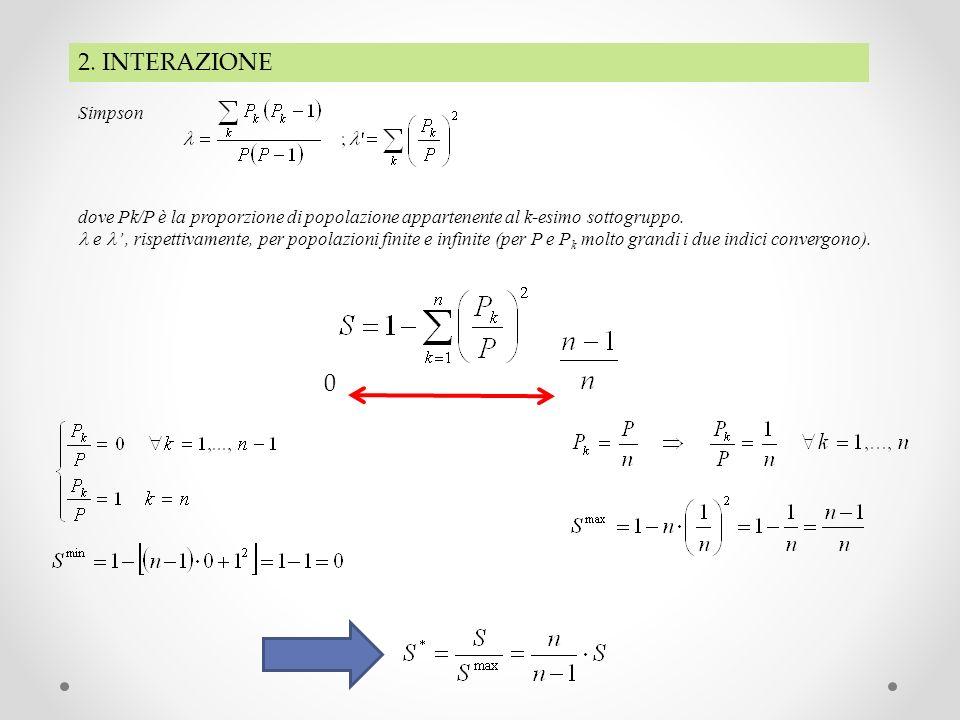 2. INTERAZIONE Simpson dove Pk/P è la proporzione di popolazione appartenente al k-esimo sottogruppo. e, rispettivamente, per popolazioni finite e inf