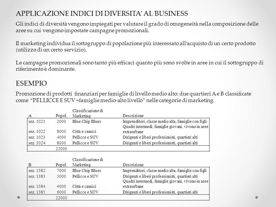 APPLICAZIONE INDICI DI DIVERSITA AL BUSINESS Gli indici di diversità vengono impiegati per valutare il grado di omogeneità nella composizione delle ar