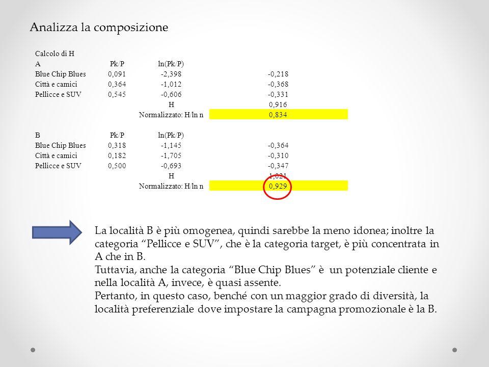 Analizza la composizione Calcolo di H APk/Pln(Pk/P) Blue Chip Blues0,091-2,398-0,218 Città e camici0,364-1,012-0,368 Pellicce e SUV0,545-0,606-0,331 H