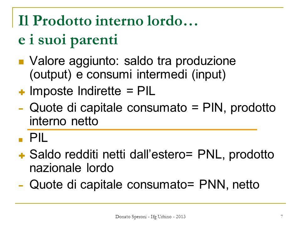 Donato Speroni - Ifg Urbino - 2013 7 Il Prodotto interno lordo… e i suoi parenti Valore aggiunto: saldo tra produzione (output) e consumi intermedi (i