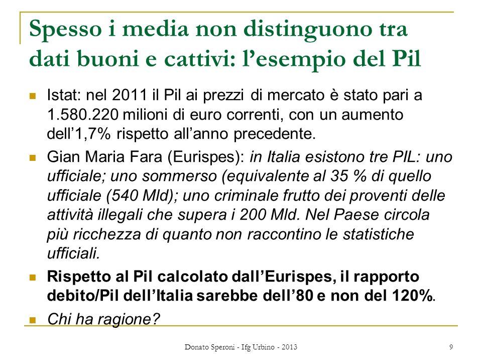Spesso i media non distinguono tra dati buoni e cattivi: lesempio del Pil Istat: nel 2011 il Pil ai prezzi di mercato è stato pari a 1.580.220 milioni