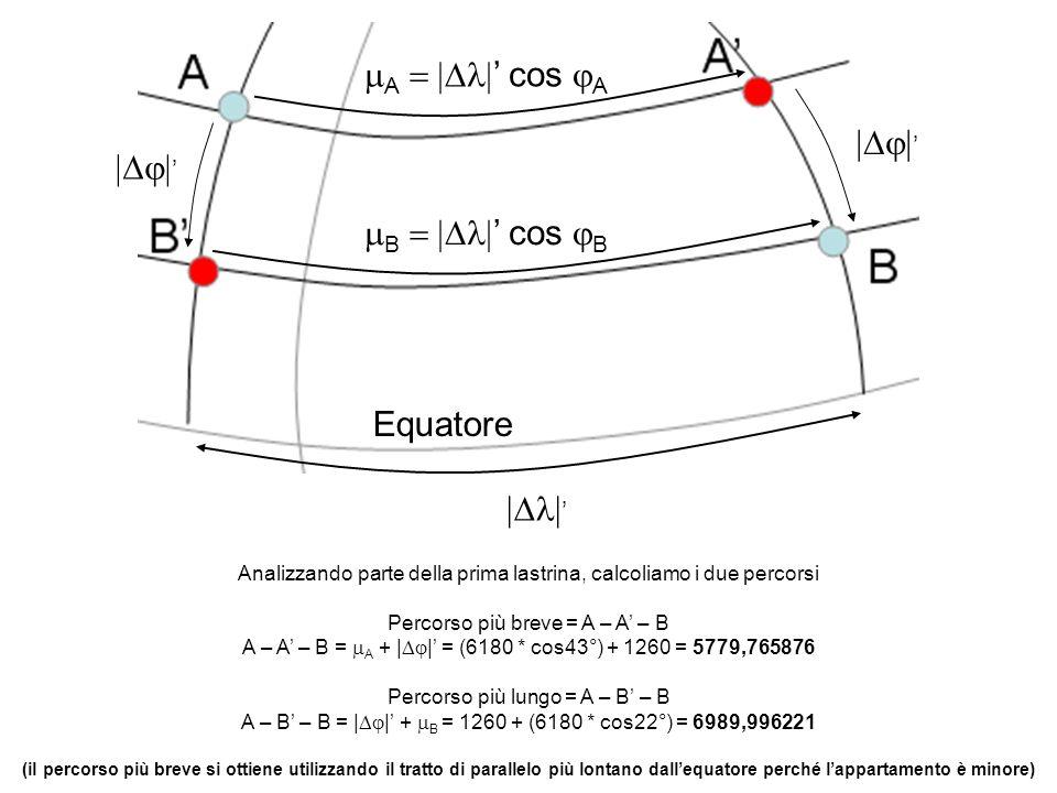 B cos B A cos A Equatore Analizzando parte della prima lastrina, calcoliamo i due percorsi Percorso più breve = A – A – B A – A – B = A + | | = (6180