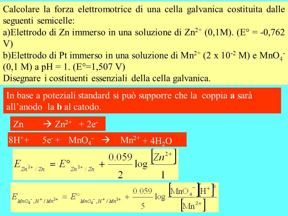 Calcolare la forza elettromotrice di una cella galvanica costituita dalle seguenti semicelle: a)Elettrodo di Zn immerso in una soluzione di Zn 2+ (0,1
