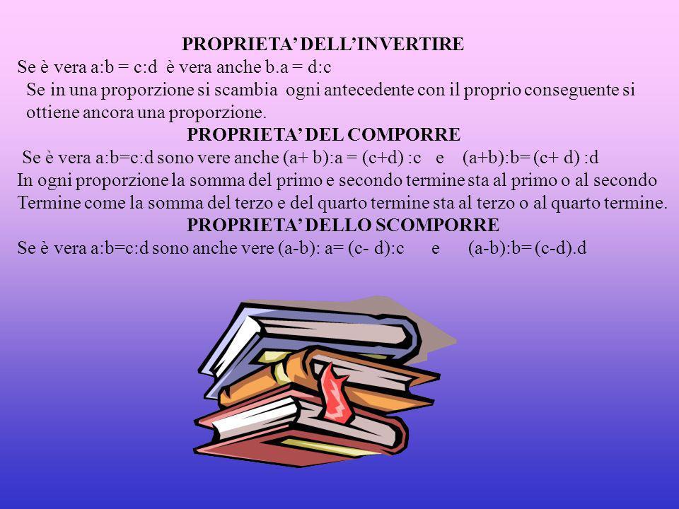 PROPRIETA DELLINVERTIRE Se è vera a:b = c:d è vera anche b.a = d:c Se in una proporzione si scambia ogni antecedente con il proprio conseguente si ottiene ancora una proporzione.