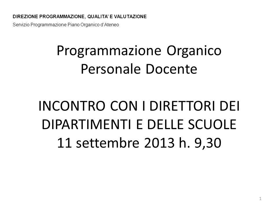 1 Programmazione Organico Personale Docente INCONTRO CON I DIRETTORI DEI DIPARTIMENTI E DELLE SCUOLE 11 settembre 2013 h. 9,30 DIREZIONE PROGRAMMAZION