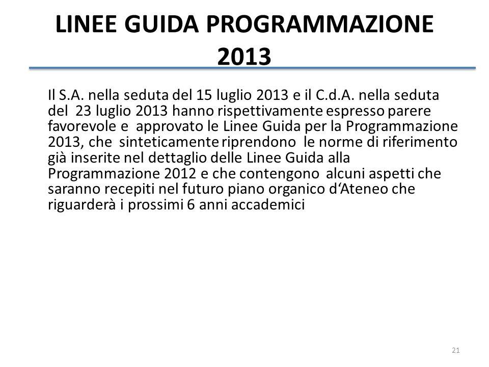21 LINEE GUIDA PROGRAMMAZIONE 2013 Il S.A. nella seduta del 15 luglio 2013 e il C.d.A. nella seduta del 23 luglio 2013 hanno rispettivamente espresso