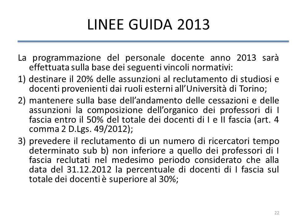 22 LINEE GUIDA 2013 La programmazione del personale docente anno 2013 sarà effettuata sulla base dei seguenti vincoli normativi: 1) destinare il 20% d