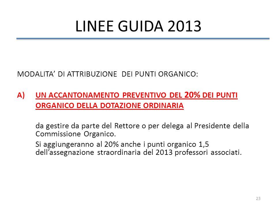 23 LINEE GUIDA 2013 MODALITA DI ATTRIBUZIONE DEI PUNTI ORGANICO: A)UN ACCANTONAMENTO PREVENTIVO DEL 20% DEI PUNTI ORGANICO DELLA DOTAZIONE ORDINARIA d