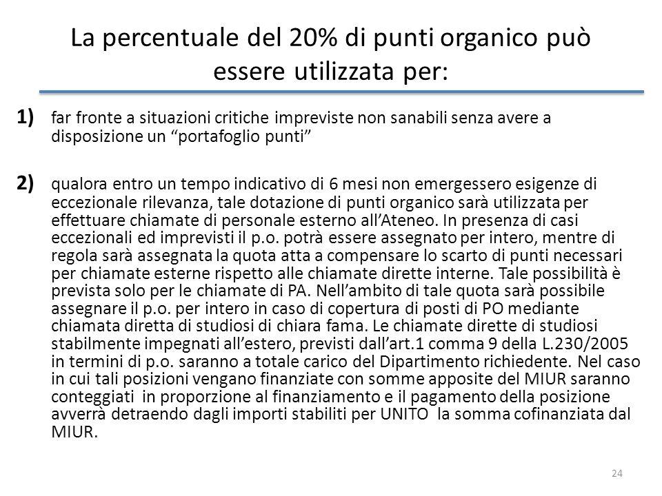 24 La percentuale del 20% di punti organico può essere utilizzata per: 1) far fronte a situazioni critiche impreviste non sanabili senza avere a dispo