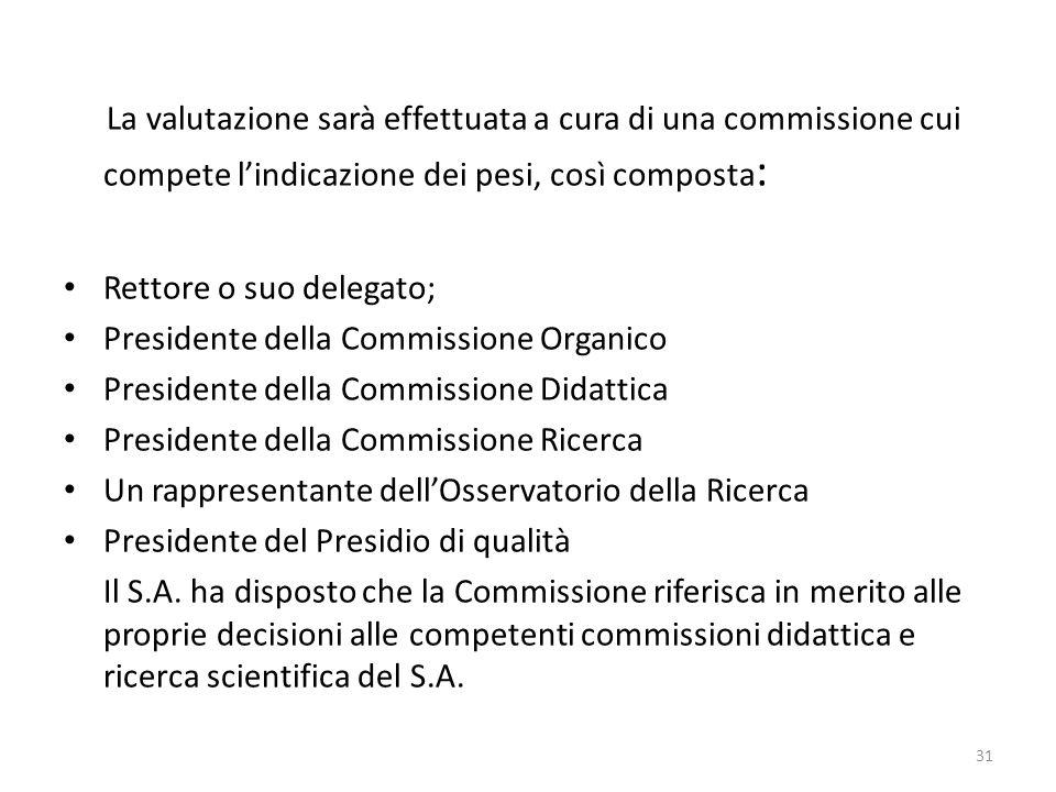 31 La valutazione sarà effettuata a cura di una commissione cui compete lindicazione dei pesi, così composta : Rettore o suo delegato; Presidente dell