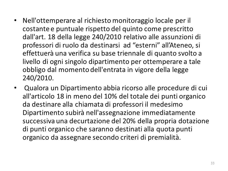 33 Nell'ottemperare al richiesto monitoraggio locale per il costante e puntuale rispetto del quinto come prescritto dall'art. 18 della legge 240/2010