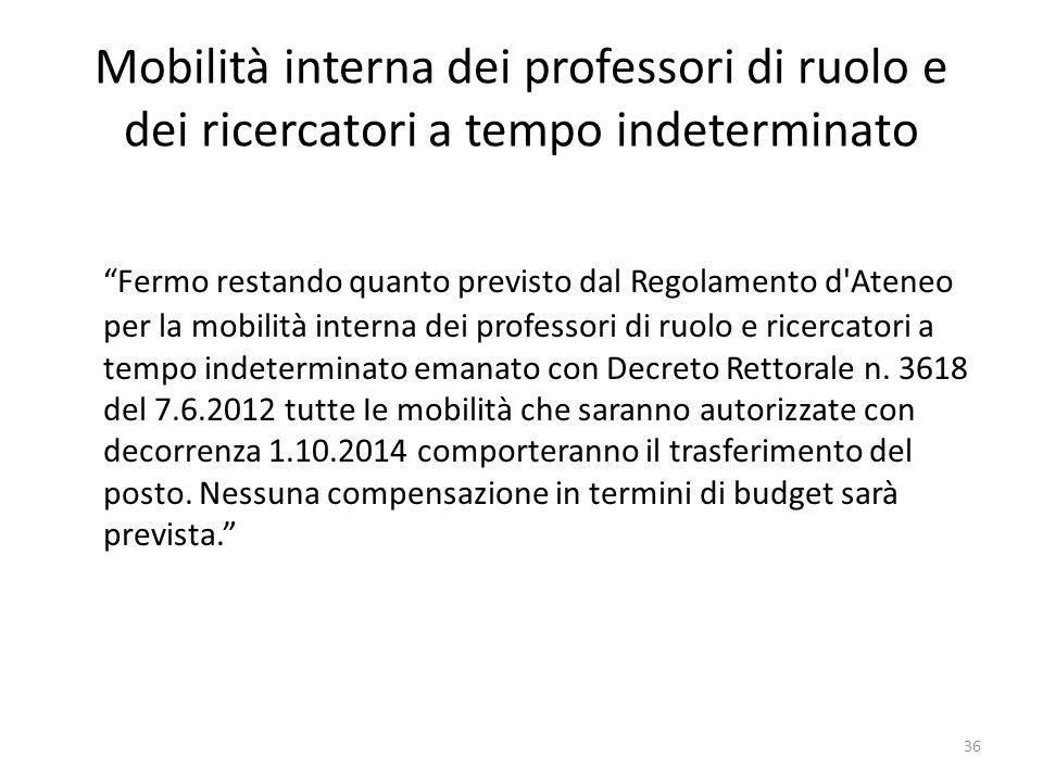 36 Mobilità interna dei professori di ruolo e dei ricercatori a tempo indeterminato Fermo restando quanto previsto dal Regolamento d'Ateneo per la mob