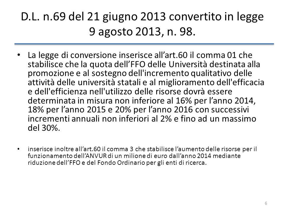 6 D.L. n.69 del 21 giugno 2013 convertito in legge 9 agosto 2013, n. 98. La legge di conversione inserisce allart.60 il comma 01 che stabilisce che la