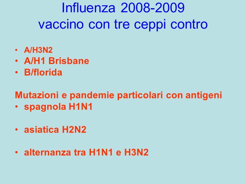 Influenza 2008-2009 vaccino con tre ceppi contro A/H3N2 A/H1 Brisbane B/florida Mutazioni e pandemie particolari con antigeni spagnola H1N1 asiatica H2N2 alternanza tra H1N1 e H3N2