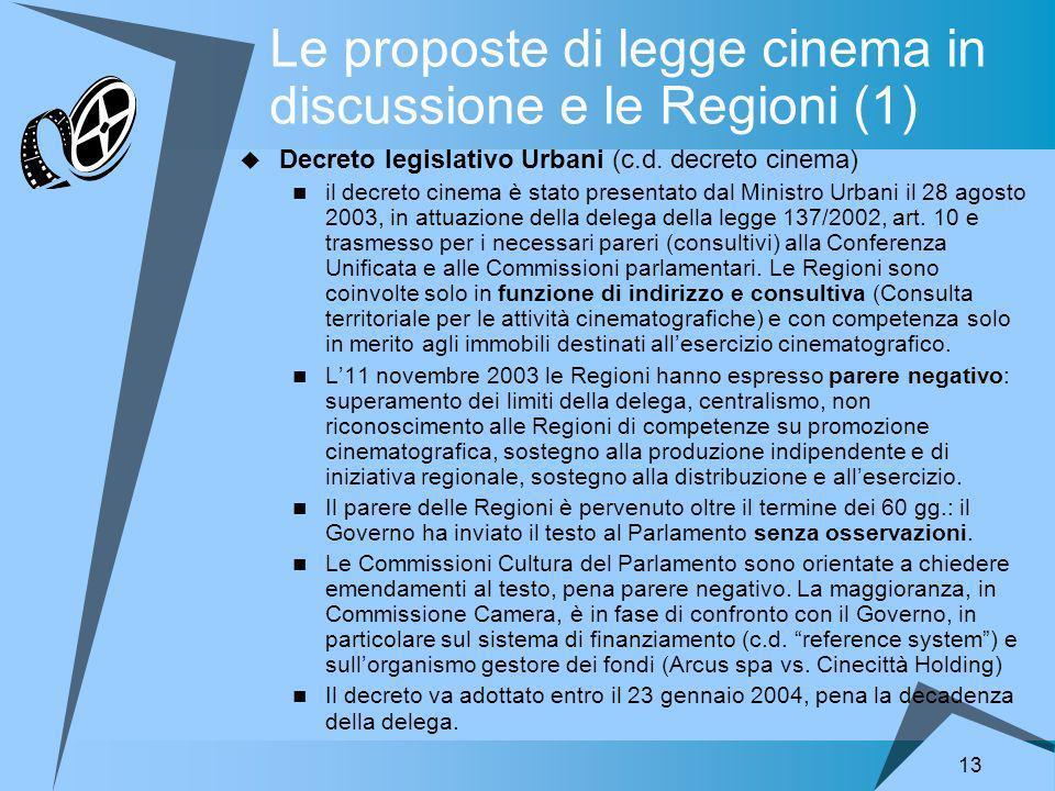 13 Le proposte di legge cinema in discussione e le Regioni (1) Decreto legislativo Urbani (c.d.