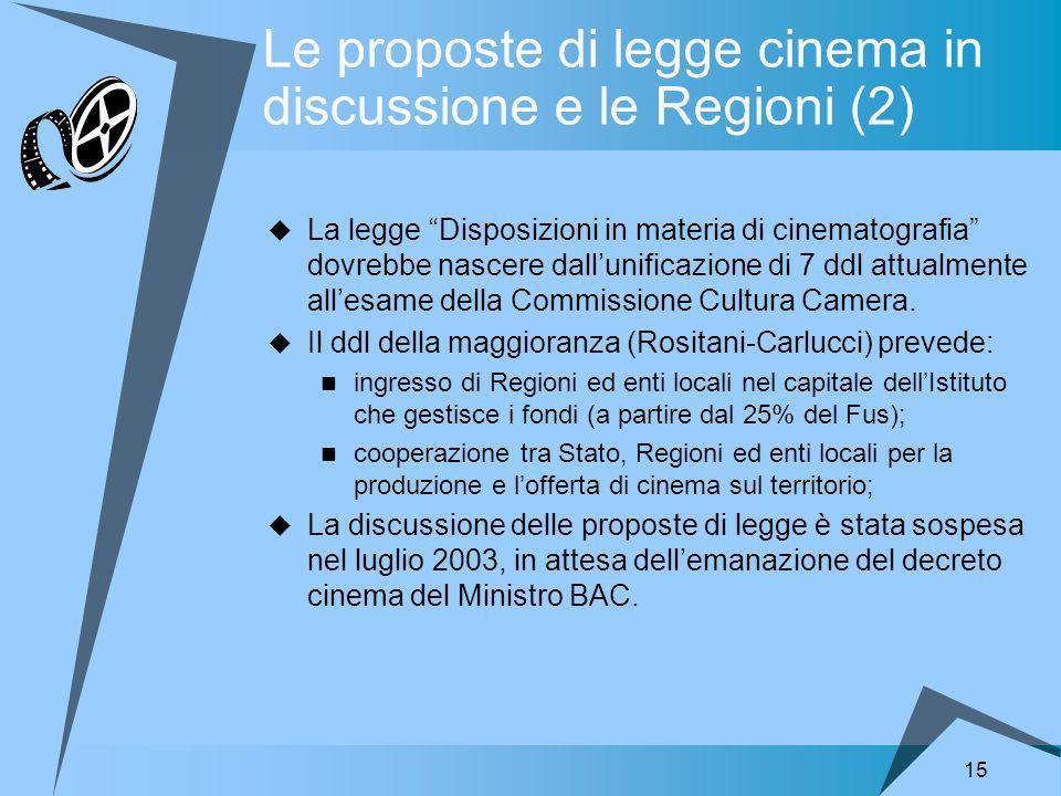 15 Le proposte di legge cinema in discussione e le Regioni (2) La legge Disposizioni in materia di cinematografia dovrebbe nascere dallunificazione di 7 ddl attualmente allesame della Commissione Cultura Camera.
