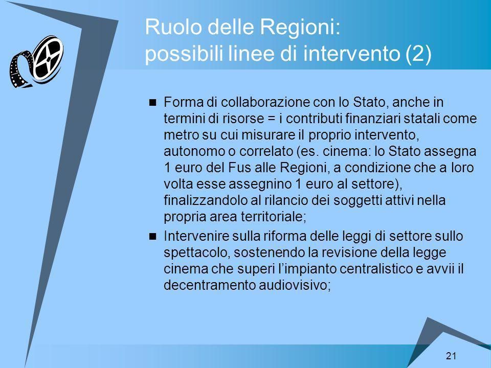 21 Forma di collaborazione con lo Stato, anche in termini di risorse = i contributi finanziari statali come metro su cui misurare il proprio intervento, autonomo o correlato (es.
