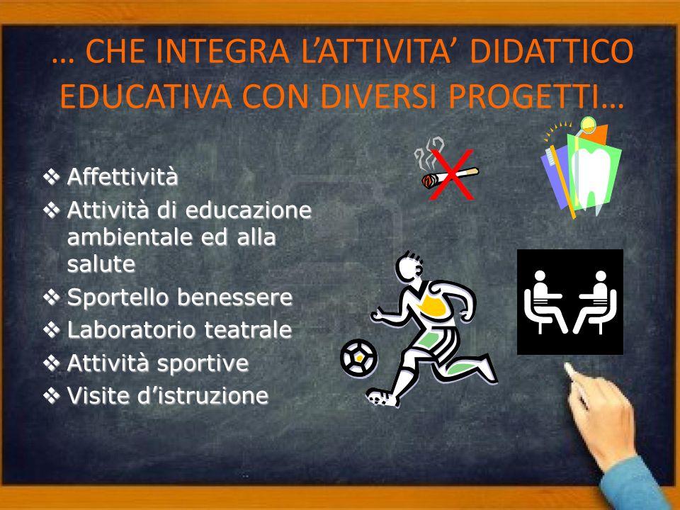 Affettività Affettività Attività di educazione ambientale ed alla salute Attività di educazione ambientale ed alla salute Sportello benessere Sportell
