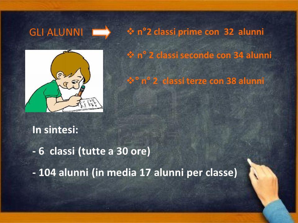 GLI ALUNNI n°2 classi prime con 32 alunni n° 2 classi seconde con 34 alunni ° n° 2 classi terze con 38 alunni In sintesi: - 6 classi (tutte a 30 ore)