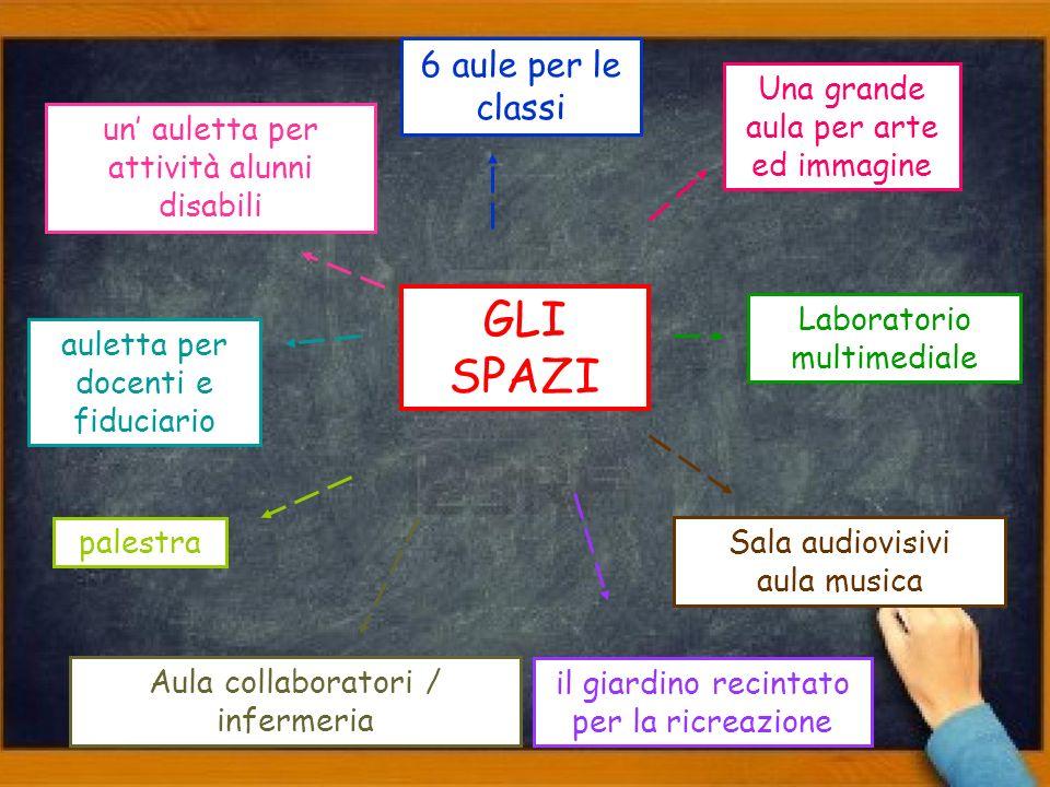 GLI SPAZI 6 aule per le classi Laboratorio multimediale un auletta per attività alunni disabili Sala audiovisivi aula musica auletta per docenti e fid