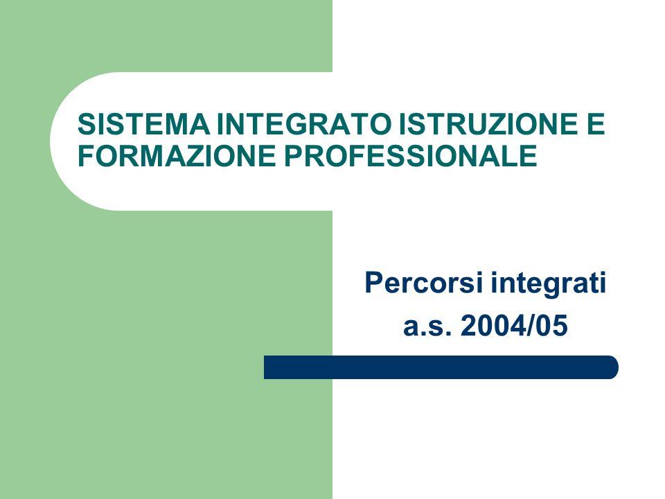 SISTEMA INTEGRATO ISTRUZIONE E FORMAZIONE PROFESSIONALE Percorsi integrati a.s. 2004/05