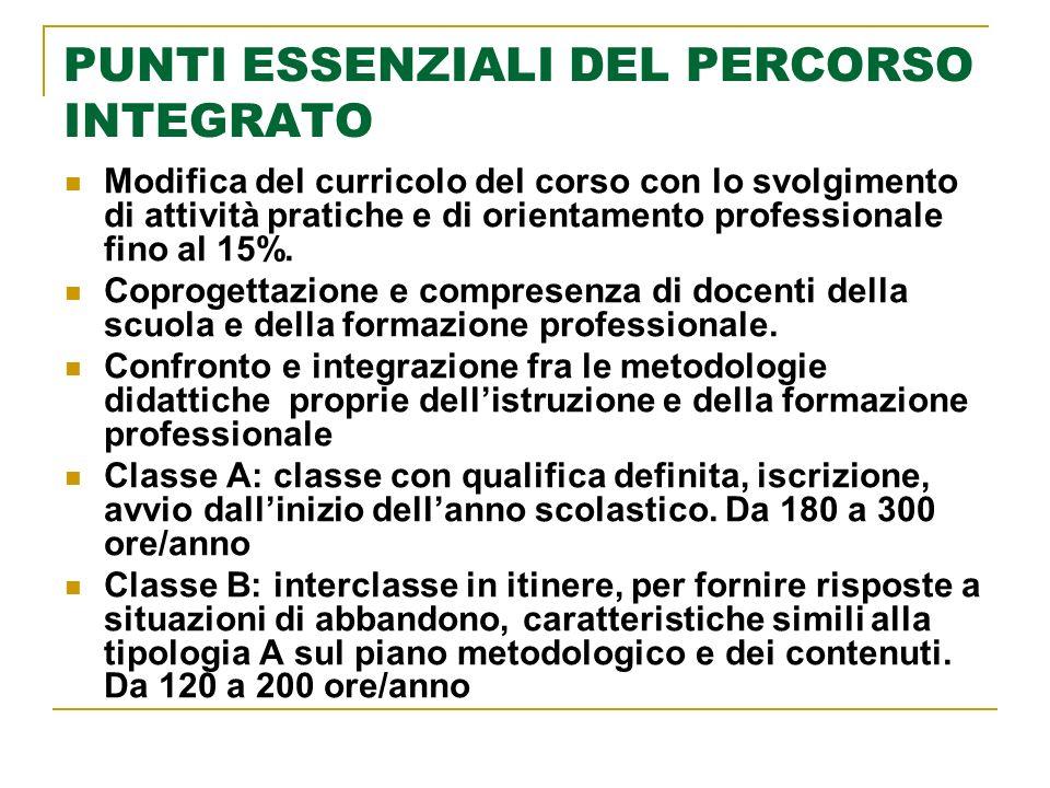 PUNTI ESSENZIALI DEL PERCORSO INTEGRATO Modifica del curricolo del corso con lo svolgimento di attività pratiche e di orientamento professionale fino