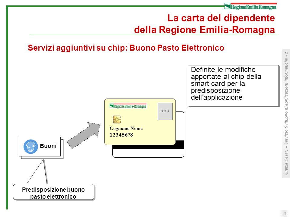 10 Grazia Cesari – Servizio Sviluppo di applicazioni informatiche - 2 La carta del dipendente della Regione Emilia-Romagna Definite le modifiche appor