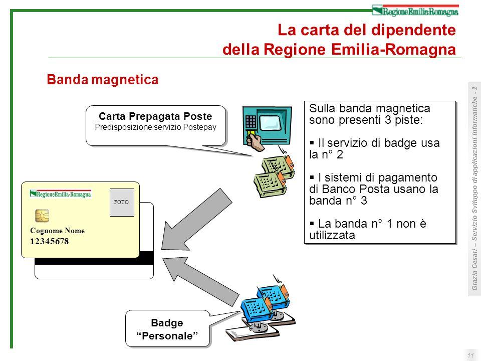 11 Grazia Cesari – Servizio Sviluppo di applicazioni informatiche - 2 La carta del dipendente della Regione Emilia-Romagna FOTO Cognome Nome 12345678