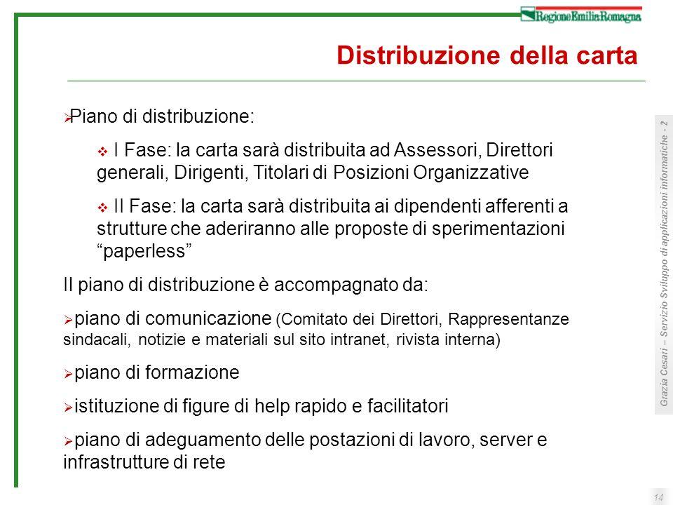 14 Grazia Cesari – Servizio Sviluppo di applicazioni informatiche - 2 Distribuzione della carta Piano di distribuzione: I Fase: la carta sarà distribu