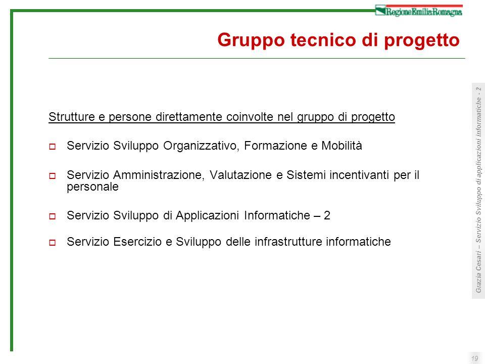 19 Grazia Cesari – Servizio Sviluppo di applicazioni informatiche - 2 Gruppo tecnico di progetto Strutture e persone direttamente coinvolte nel gruppo