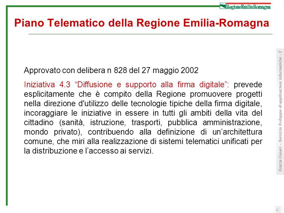 4 Grazia Cesari – Servizio Sviluppo di applicazioni informatiche - 2 Piano Telematico della Regione Emilia-Romagna Approvato con delibera n 828 del 27