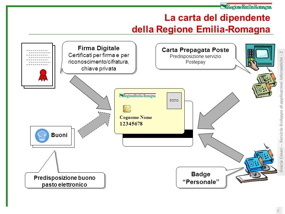 8 Grazia Cesari – Servizio Sviluppo di applicazioni informatiche - 2 La carta del dipendente della Regione Emilia-Romagna FOTO Cognome Nome 12345678 F